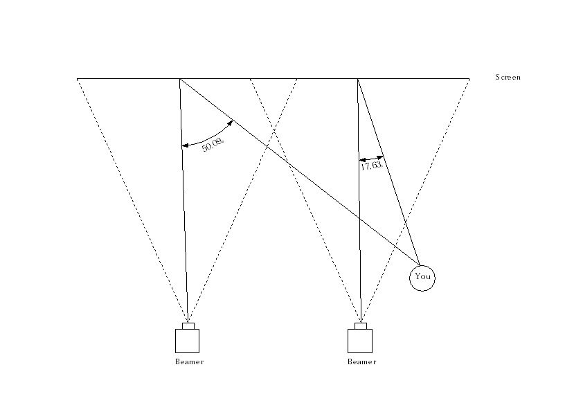 7f494b-angle-de-projection.jpg